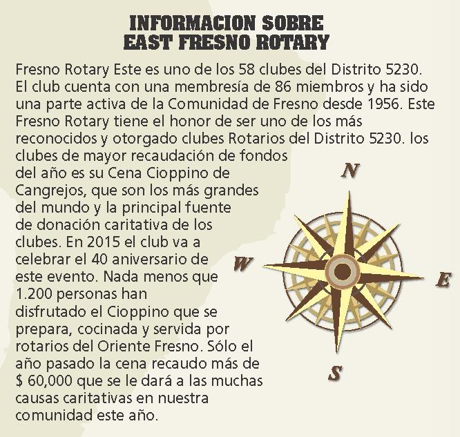 Informe Rotary Easat Fresno