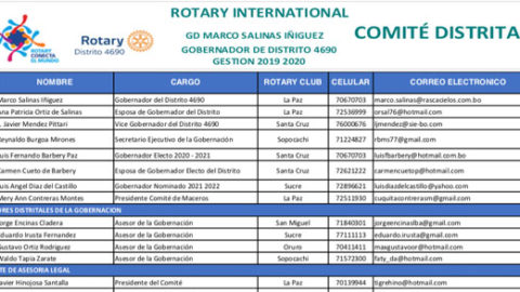Listado completo del Comité Distrital 2019-2020 – Distrito 4690